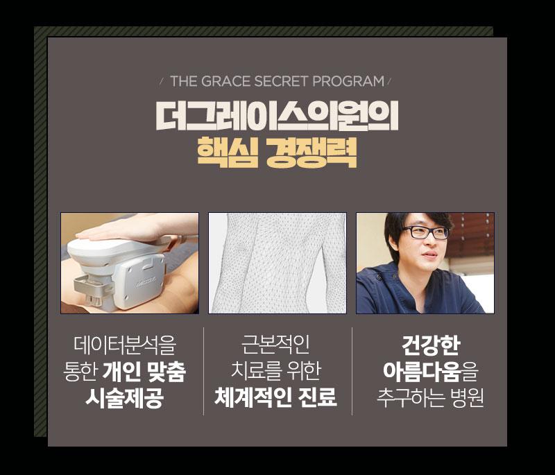 수술없이 간단하게 치료하는 올인원 여유증 시술!