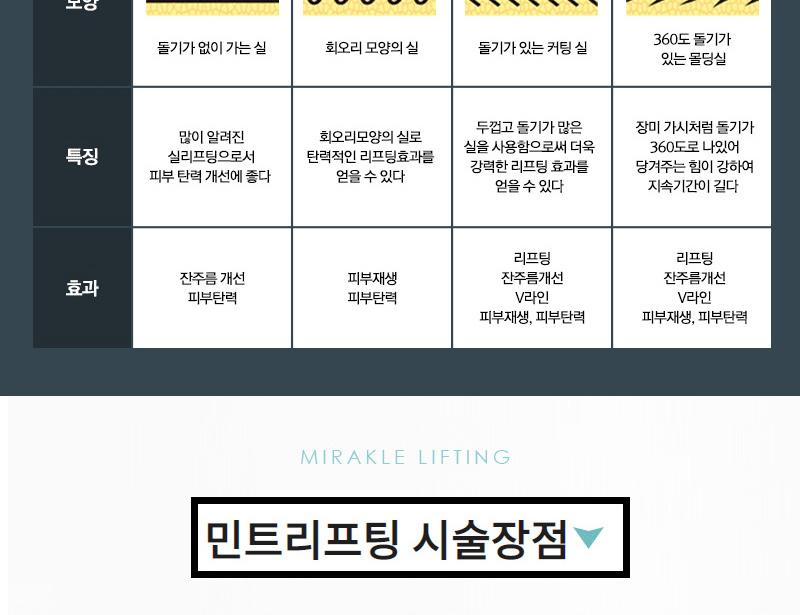 [오직똑닥] 민트리프팅 8만원