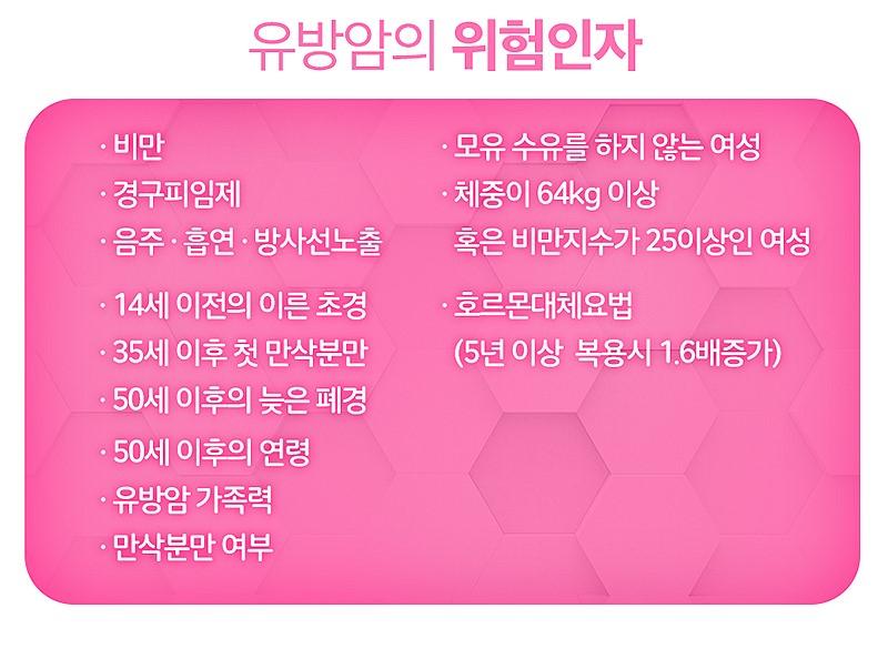 유방암 조기검진!